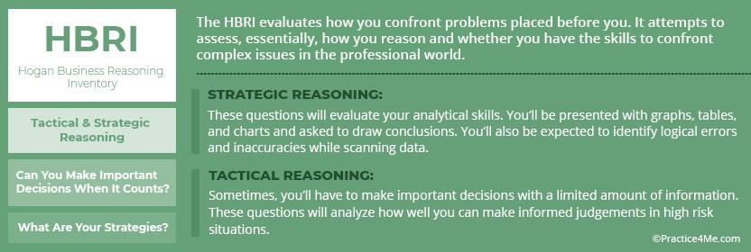 Hogan Business Reasoning Inventory (HBRI) Preparation